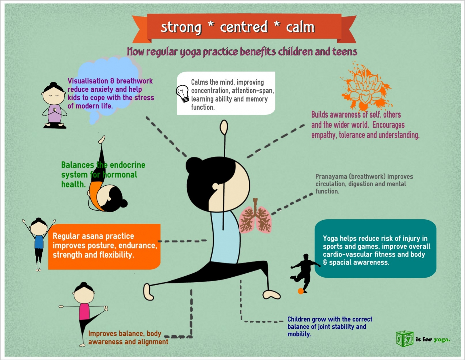 The Mind and Body Benefits of Yoga The Mind and Body Benefits of Yoga new foto